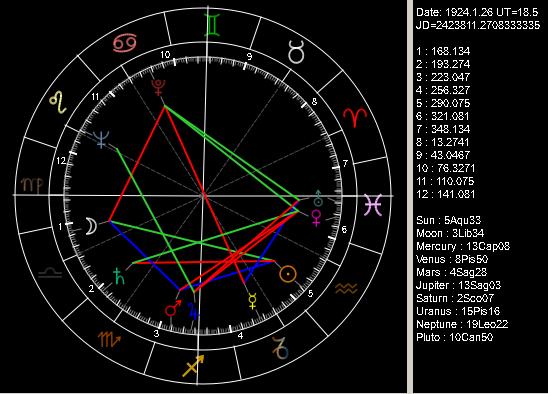 Turkey-Secondary_Chart-2012